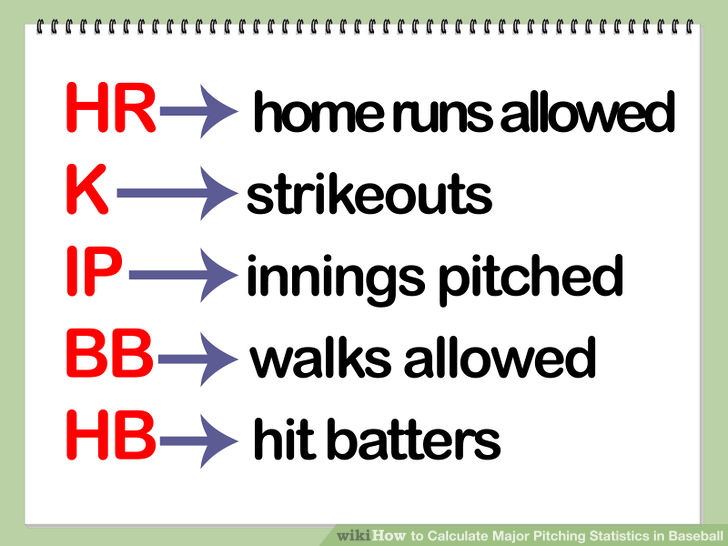aid414928-728px-Calculate-Major-Pitching-Statistics-in-Baseball-Step-8