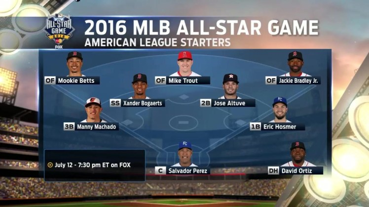 AL All Star