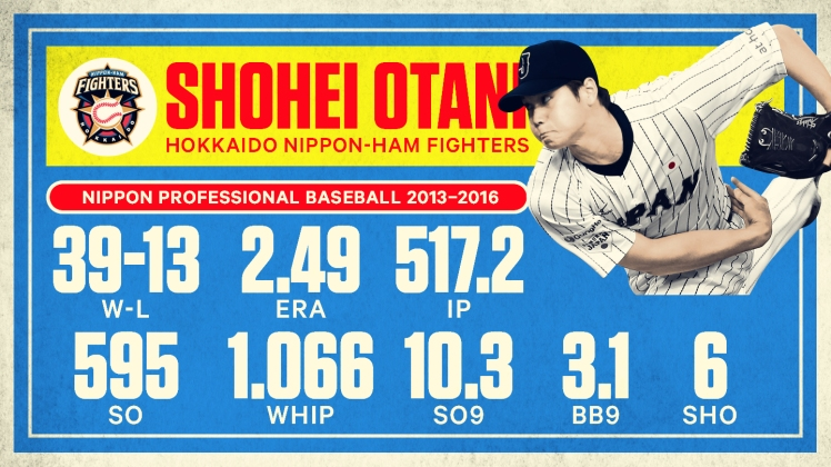 SN-OTANI-CARD-PITCHING.jpg