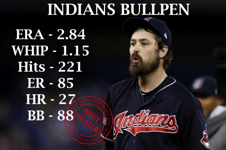Indians Bullpen