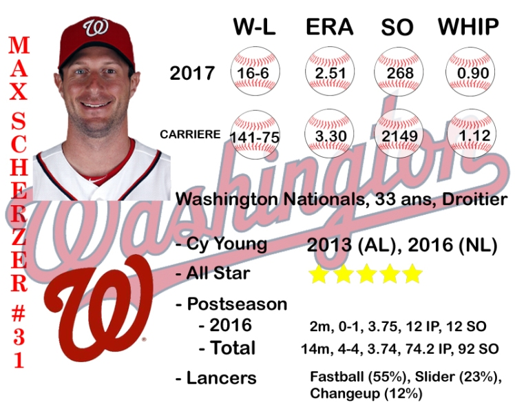 PS Scherzer Template