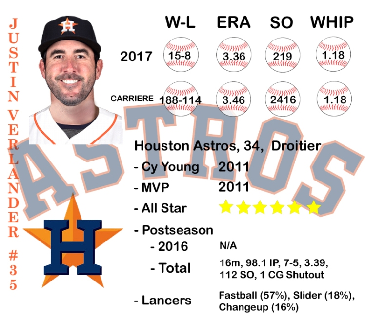 PS Verlander Template