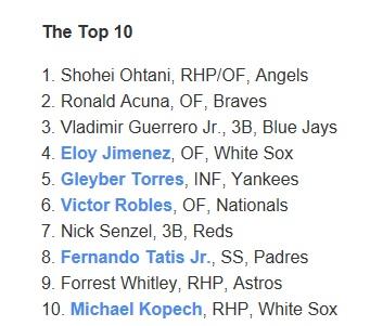 Top 10 de MLB.com