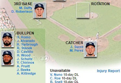 rays rotation depth