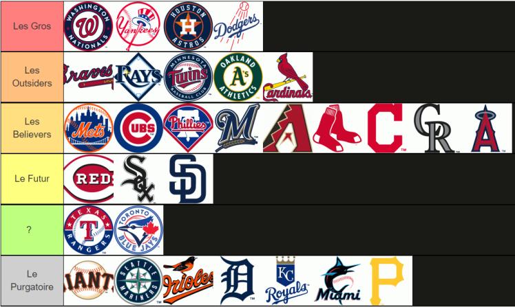 Tier List MLB